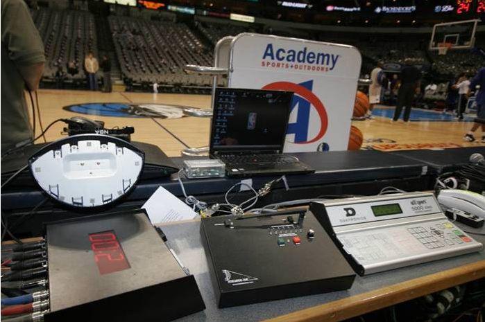 NBA Precision Timing Thinkpad
